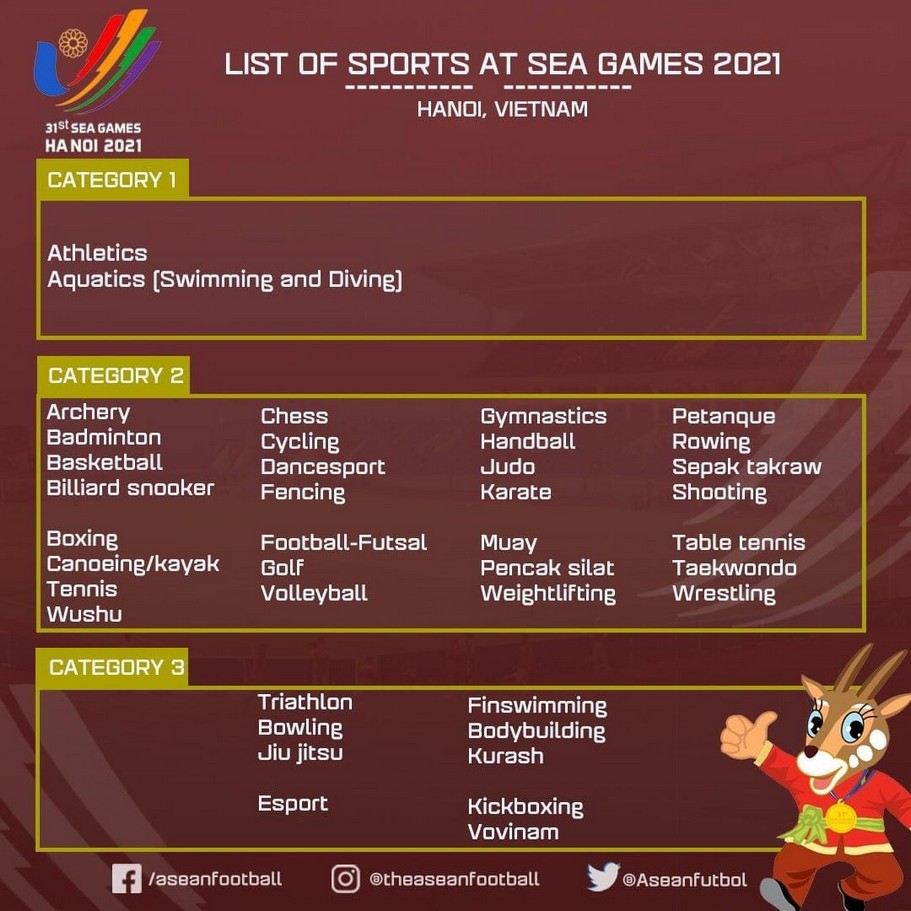Danh sách 40 môn thi đấu chính thức của SEA Games 31 do Việt Nam đăng cai
